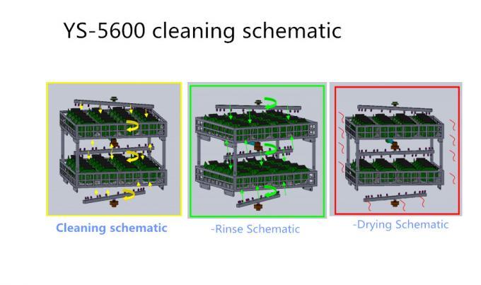 2 strati di SUS304 dello stampino del PWB di pulizia resistente agli'acidi della macchina di forte