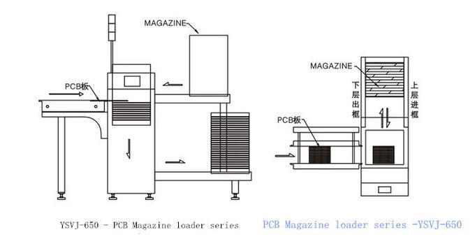 Soluzione professionale della IMMERSIONE di SMT del caricatore del PWB della macchina dell'Assemblea di SMT
